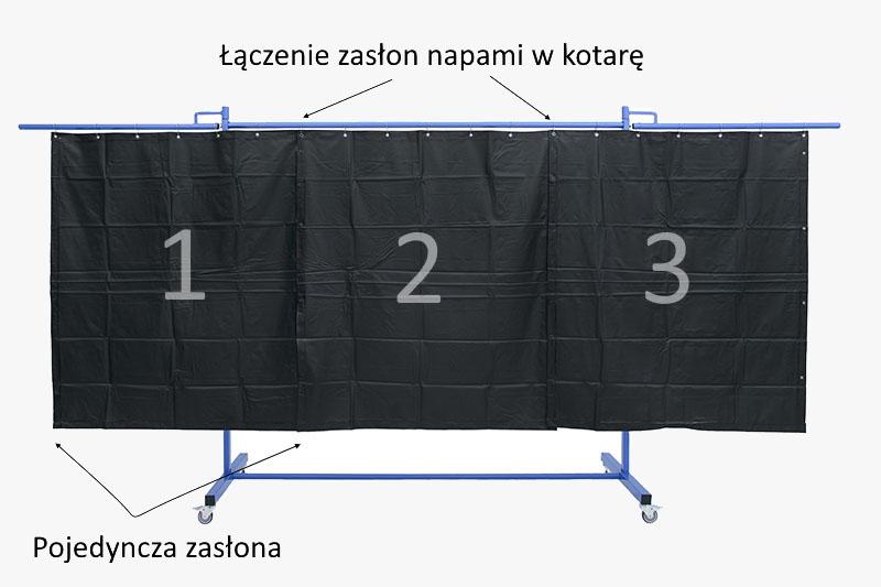 kotara spawalnicza rozwieszona na stelażu mobilnym, wykonana z trzech zasłon spawalniczych matowych