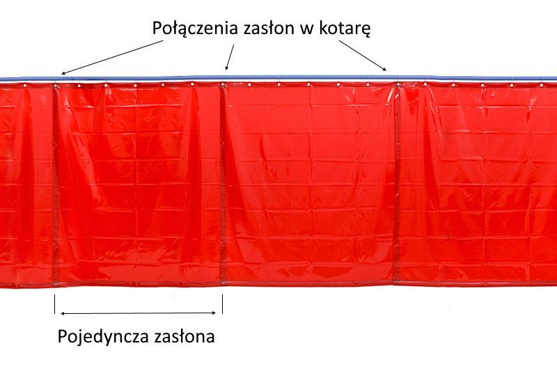 zasłony spawalnicze połączone w długą kotarę